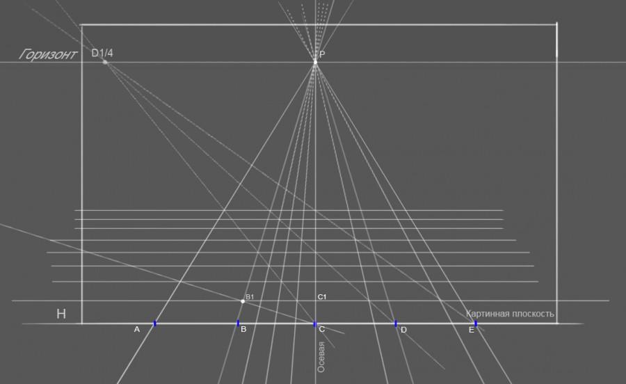 Как создаются 3D рисунки