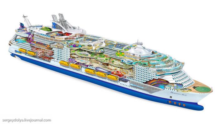 Как устроен самый большой круизный лайнер в мире