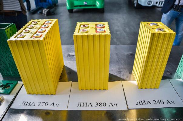 Как производят углеродные нанотрубки и литий-ионные батареи