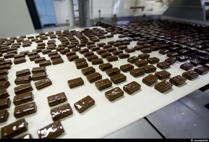 Как это сделано конфеты